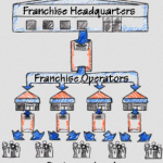 Debt-Recovery-Franchise